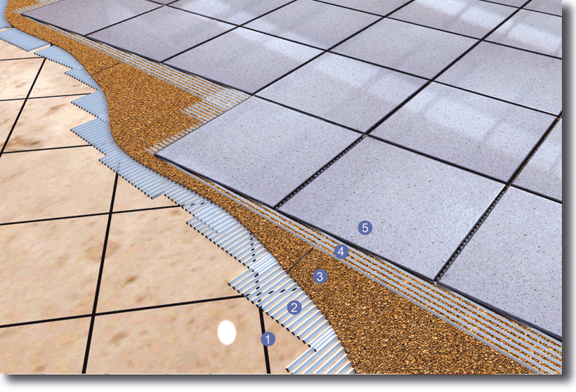 Isolamento termico su pavimento esistente pannelli - Posare piastrelle su pavimento esistente ...