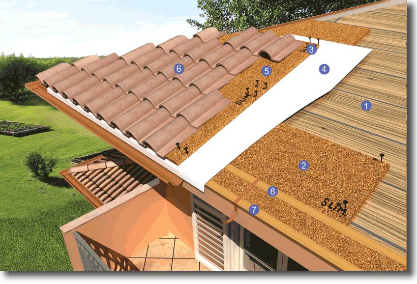 Tetto non ventilato legno – Terminali antivento per stufe a pellet